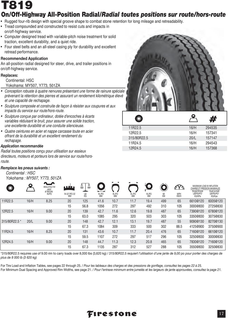 Computer designed tread with variable-pitch noise treatment for solid traction, excellent durability, and a quiet ride.