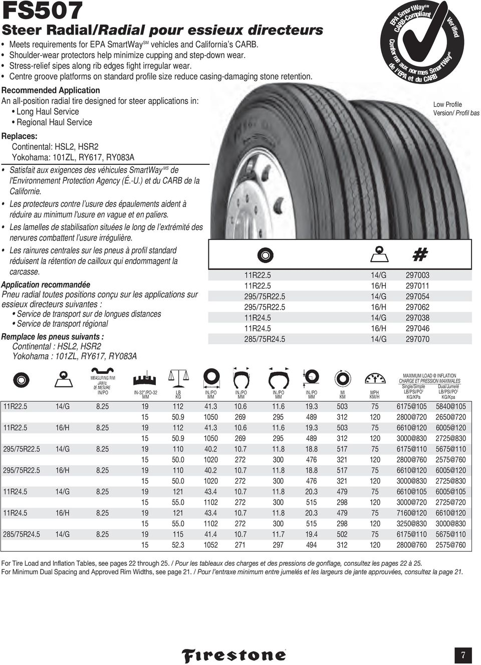 An all-position radial tire designed for steer applications in: Long Haul Service Regional Haul Service Continental: HSL2, HSR2 Yokohama: 101ZL, RY617, RY083A Satisfait aux exigences des véhicules
