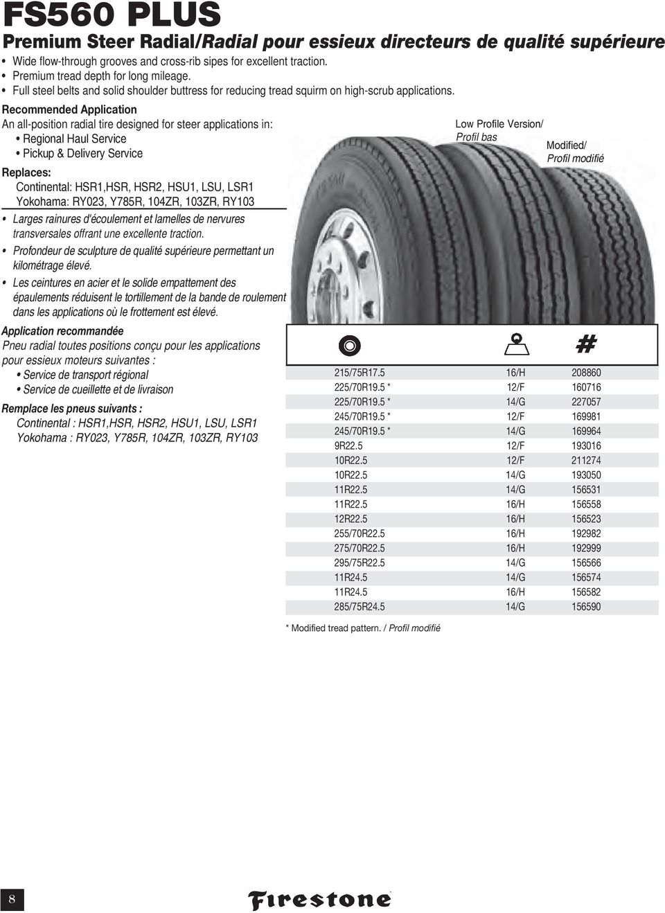 An all-position radial tire designed for steer applications in: Regional Haul Service Pickup & Delivery Service Continental: HSR1,HSR, HSR2, HSU1, LSU, LSR1 Yokohama: RY023, Y785R, 104ZR, 103ZR,