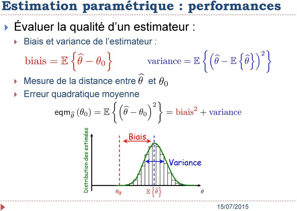 Biais et variance de l estimateur : Mesure de la
