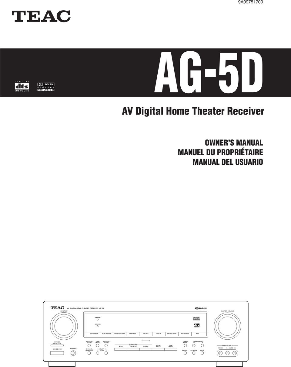 Receiver OWNER S MANUAL
