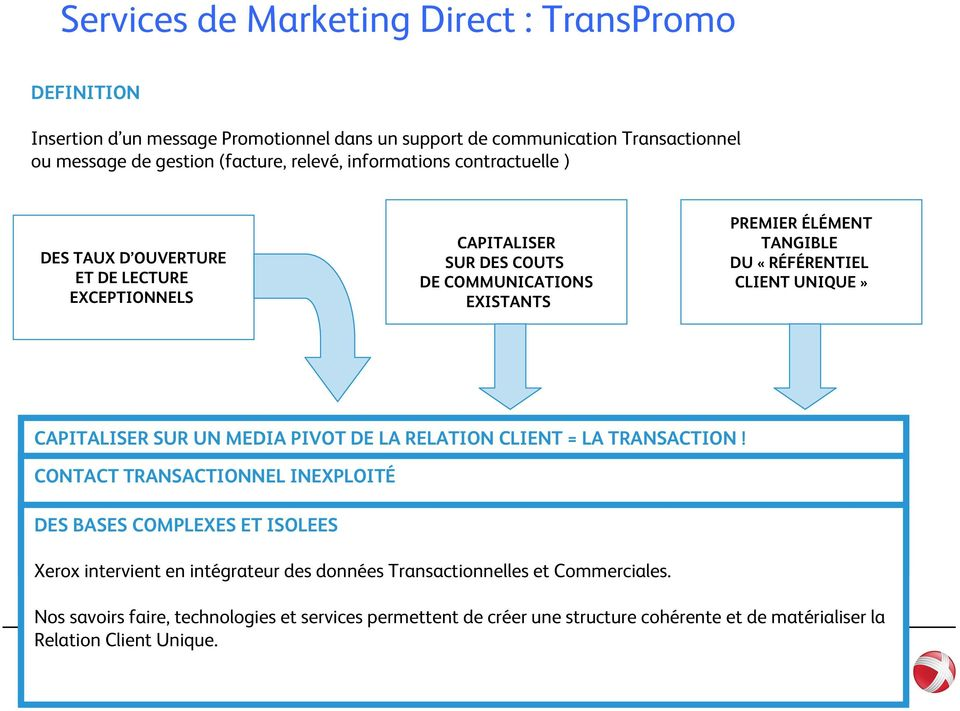 PIVOT DE LA RELATION CLIENT = LA TRANSACTION!