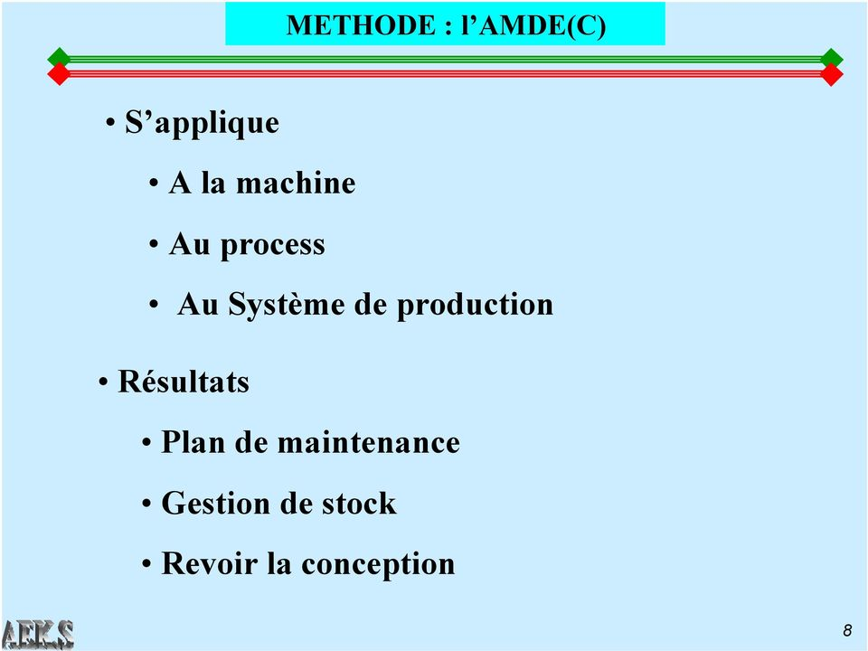 production Résultats Plan de
