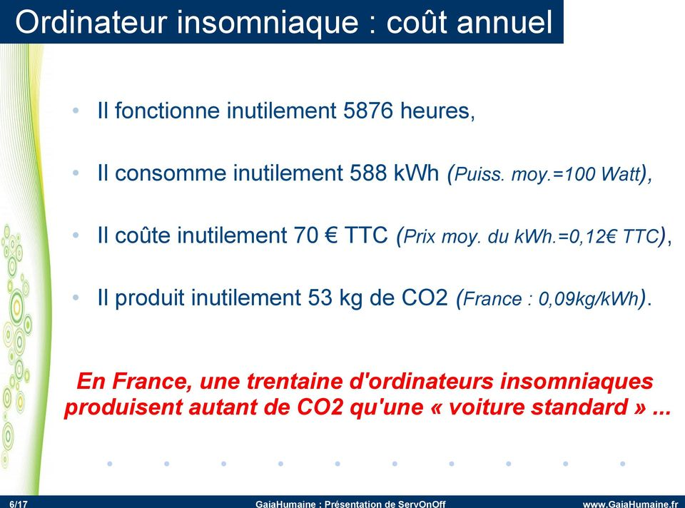 =0,12 TTC), Il produit inutilement 53 kg de CO2 (France : 0,09kg/kWh).