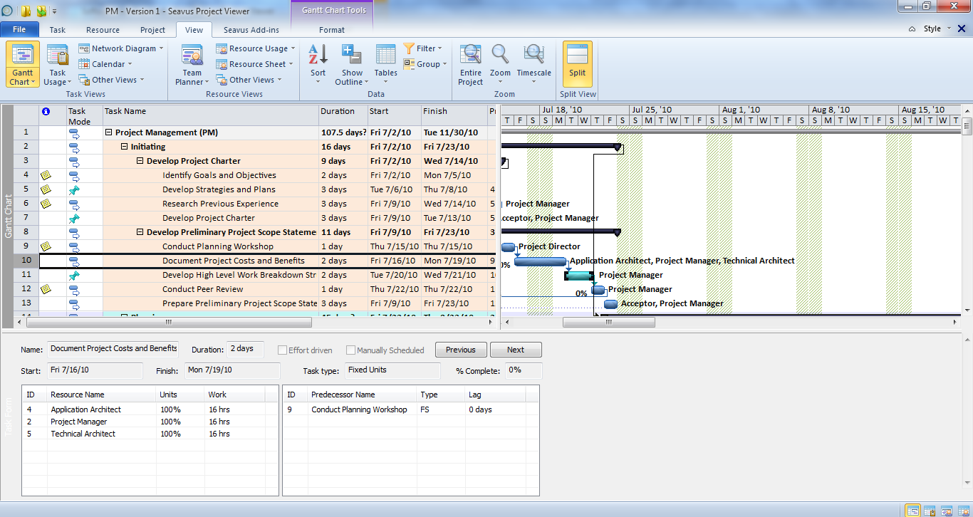 Form views (such as Task Form view and Task Entry view) belong to the nongraphical views category.
