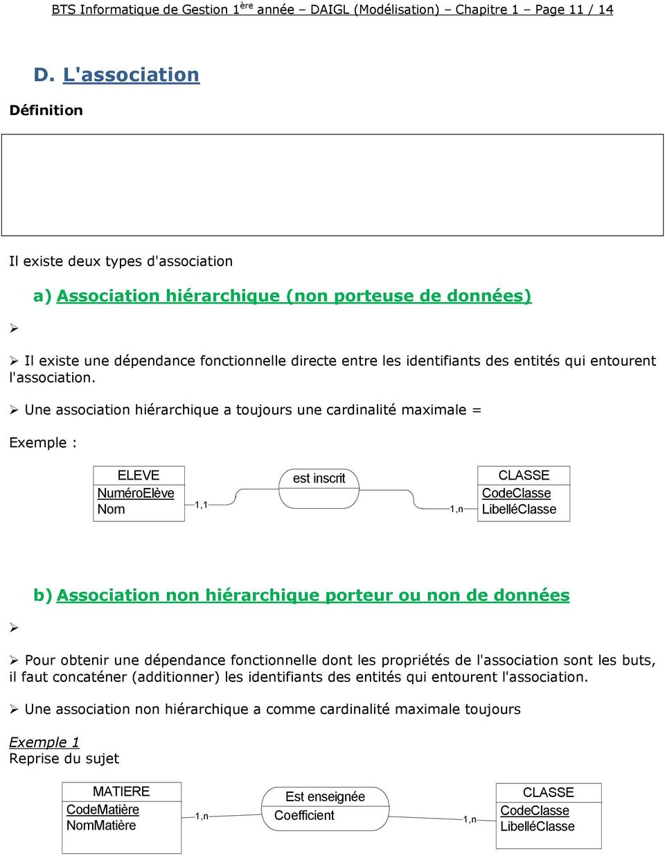entourent l'association.
