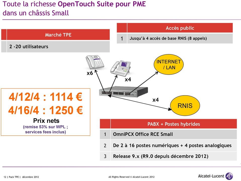 (remise 53% sur WPL ; services fees inclus) x4 RNIS PABX + Postes hybrides 1 OmniPCX Office RCE Small 2 De
