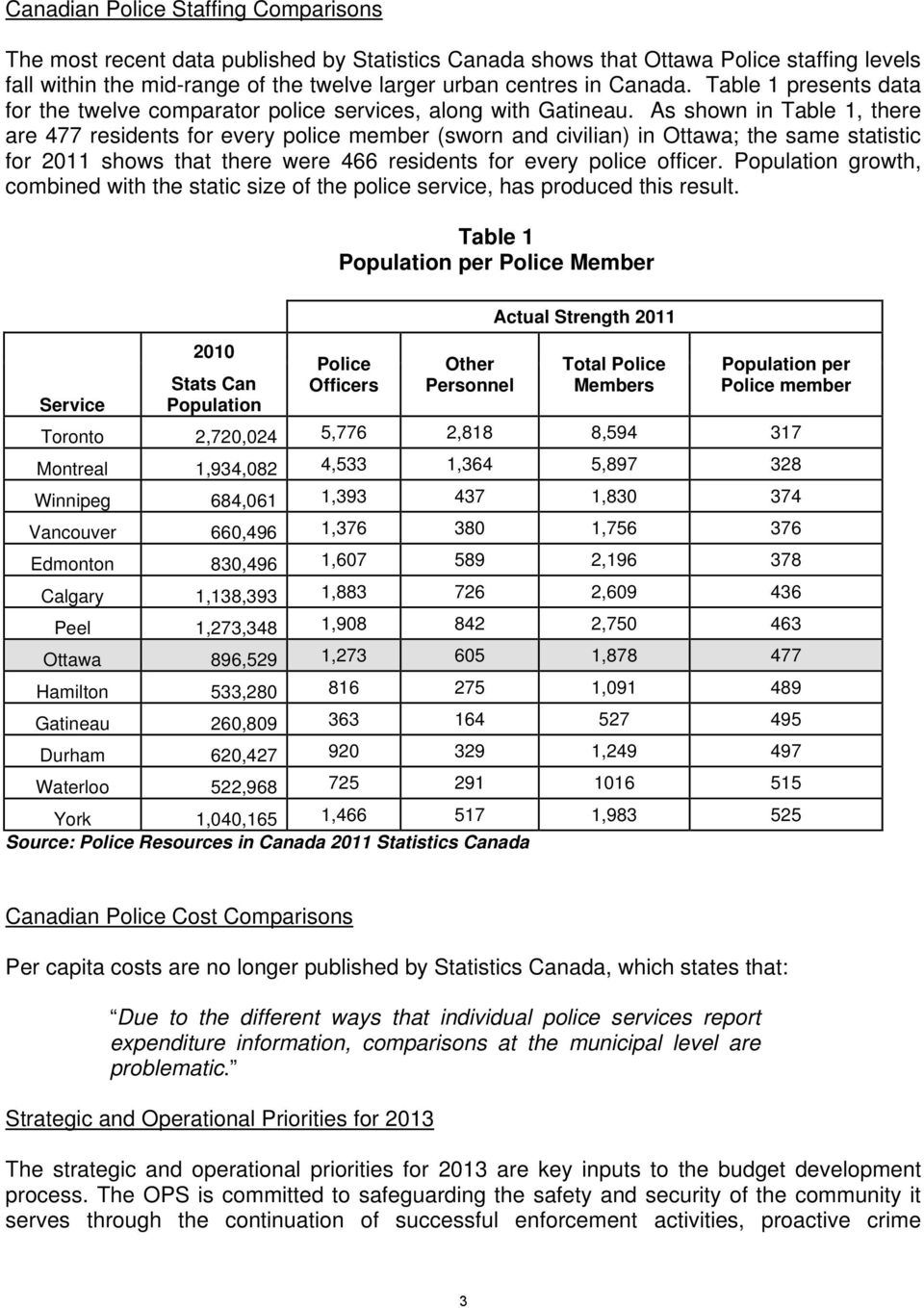 As shown in Table 1, there are 477 residents for every police member (sworn and civilian) in Ottawa; the same statistic for 211 shows that there were 466 residents for every police officer.