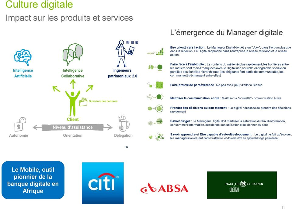 Manager digitale Le Mobile, outil