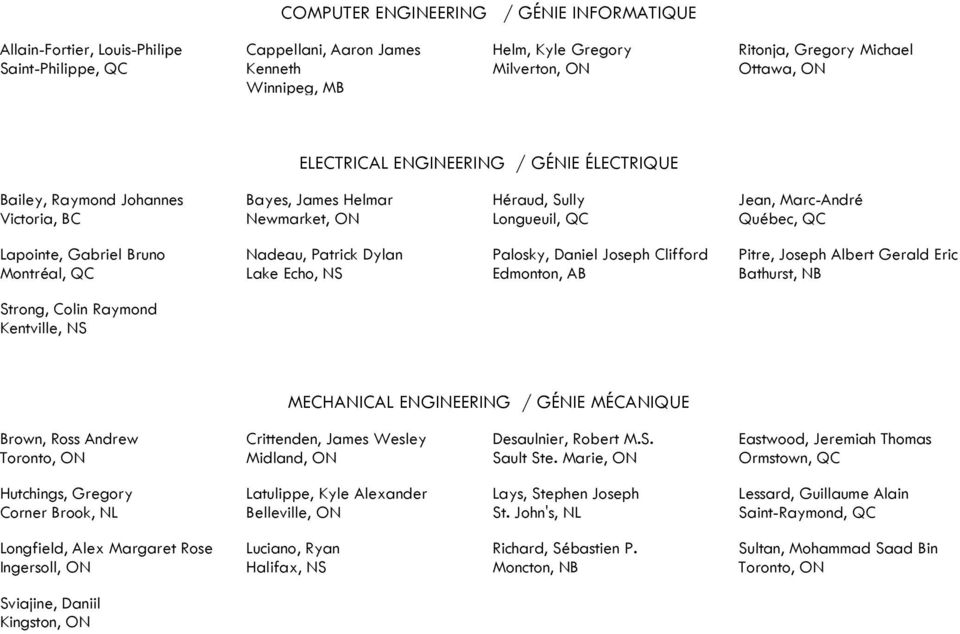 Montréal, QC Nadeau, Patrick Dylan Lake Echo, NS Palosky, Daniel Joseph Clifford Edmonton, AB Pitre, Joseph Albert Gerald Eric Bathurst, NB Strong, Colin Raymond Kentville, NS MECHANICAL ENGINEERING
