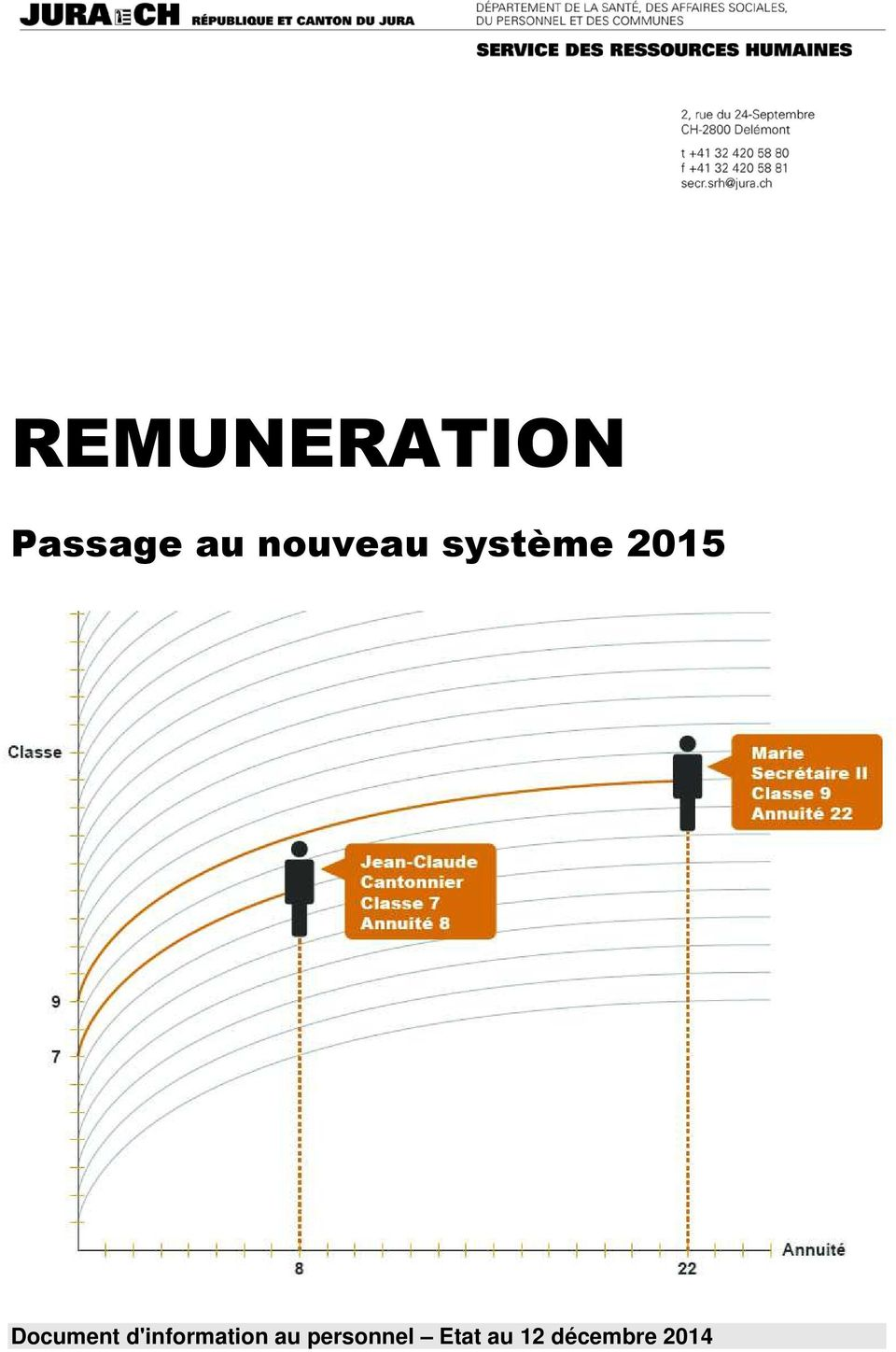 Document d'information au