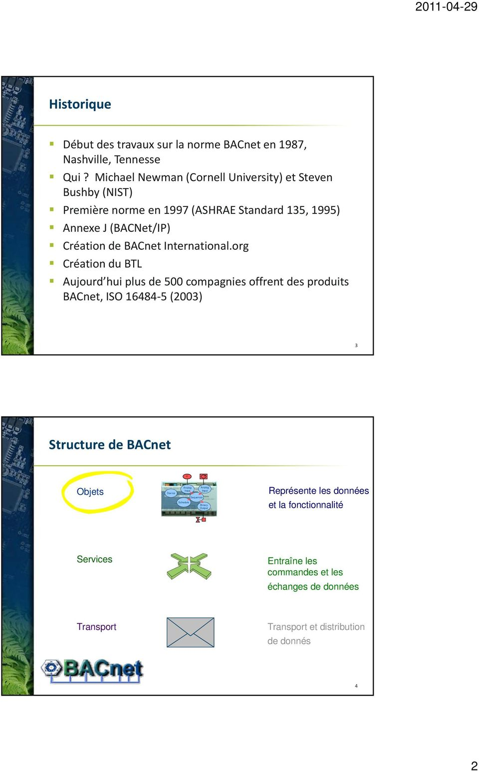 BACnet International.