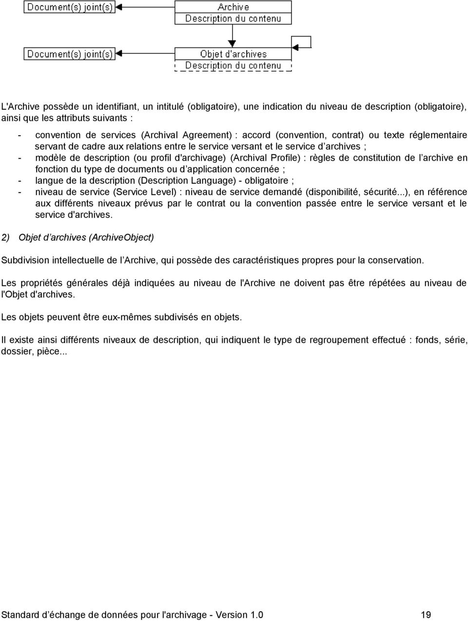 Profile) : règles de constitution de l archive en fonction du type de documents ou d application concernée ; - langue de la description (Description Language) - obligatoire ; - niveau de service