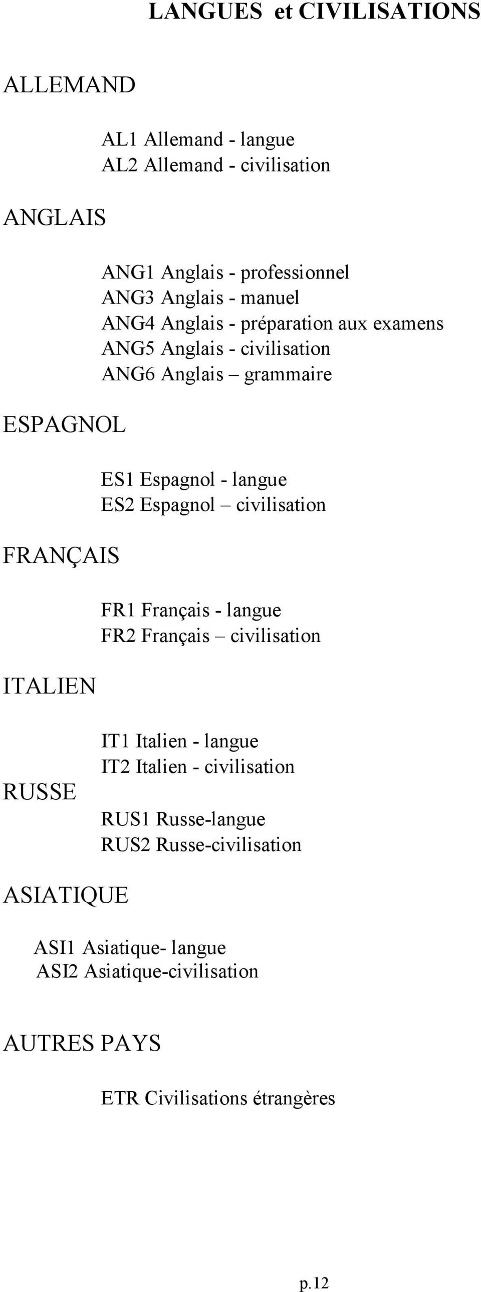- langue ES2 Espagnol civilisation FR1 Français - langue FR2 Français civilisation RUSSE IT1 Italien - langue IT2 Italien - civilisation