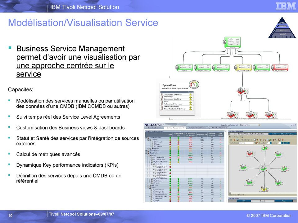 réel des Service Level Agreements Customisation des Business views & dashboards Statut et Santé des services par l intégration de