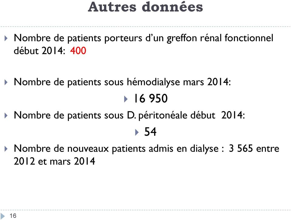 2014: 16 950 Nombre de patients sous D.
