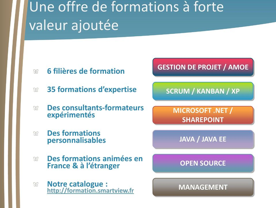 formations animées en France & à l étranger Notre catalogue : http://formation.smartview.