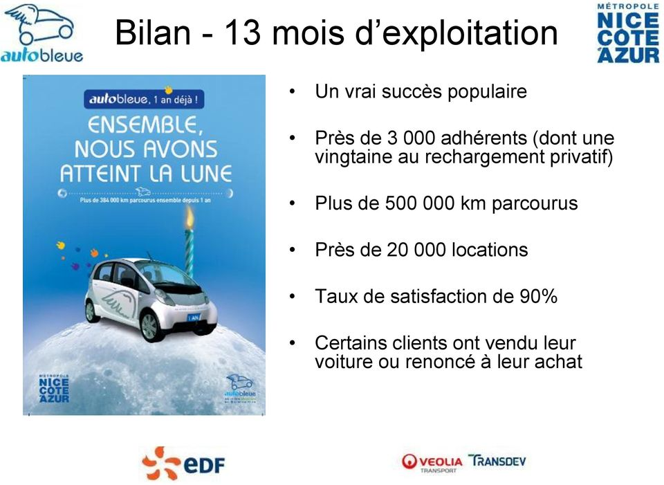 500 000 km parcourus Près de 20 000 locations Taux de satisfaction