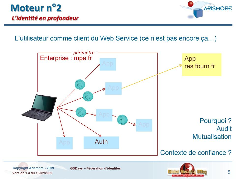 Enterprise : mpe.fr App App res.fourn.