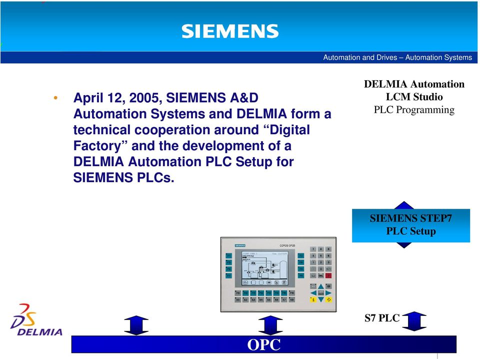 Factory and the development of a DELMIA Automation PLC Setup for SIEMENS