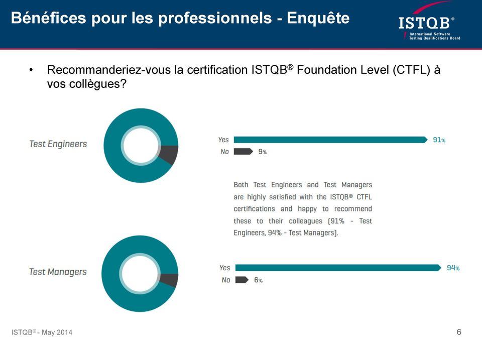 certification ISTQB Foundation Level