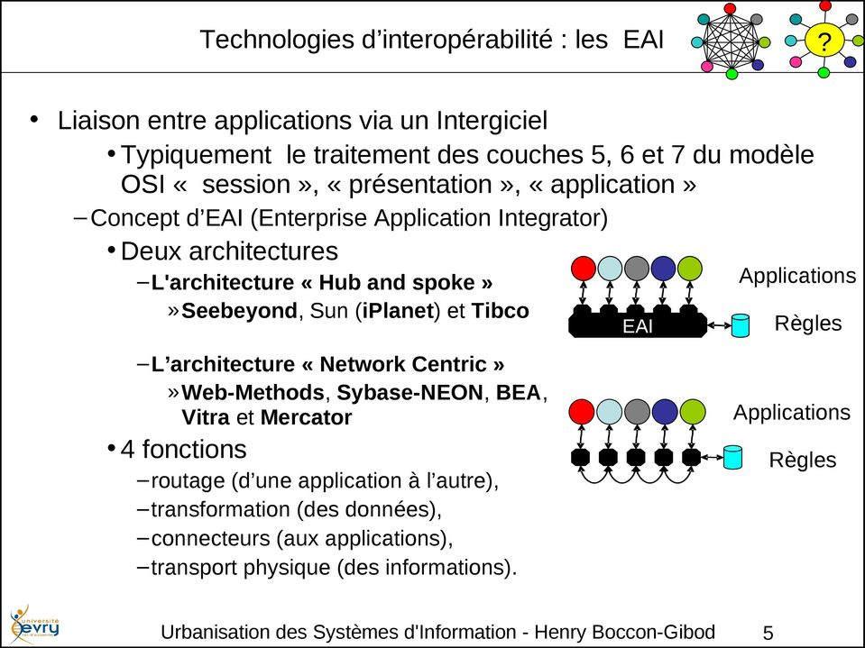 (Enterprise Application Integrator) Deux architectures L'architecture «Hub and spoke»»seebeyond, Sun (iplanet) et Tibco L architecture «Network Centric»»Web-Methods,
