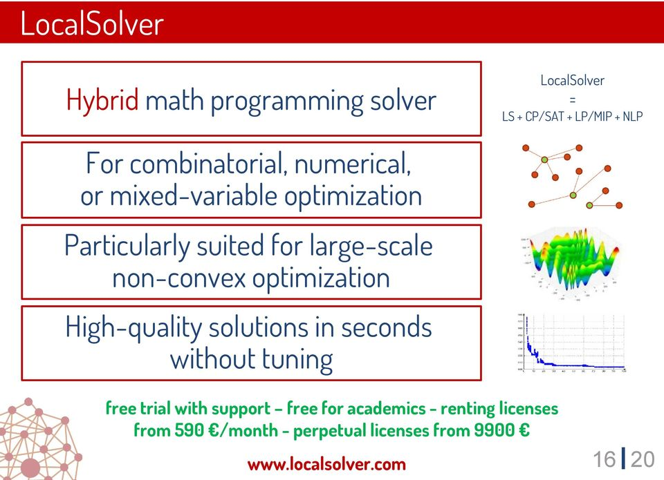 non-convex optimization High-quality solutions in seconds without tuning free trial with support