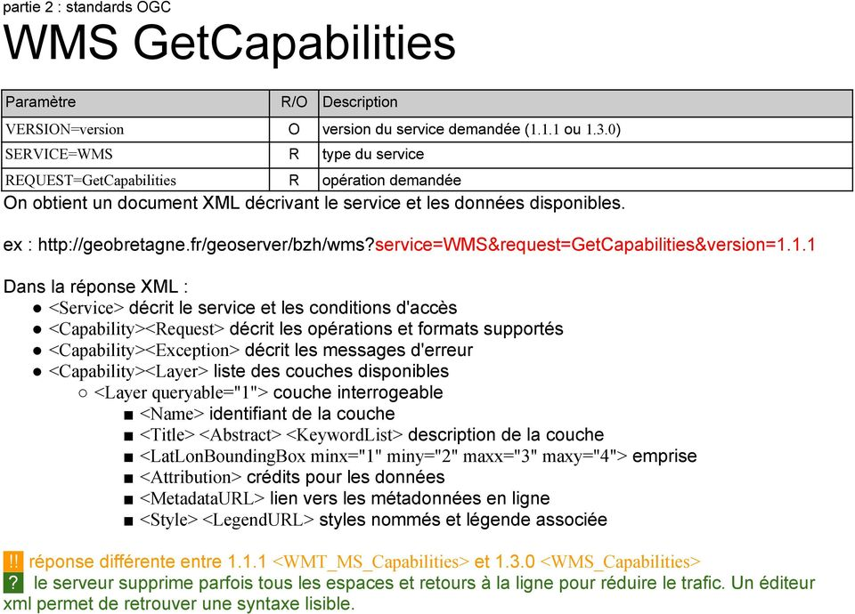 service=wms&request=getcapabilities&version=1.