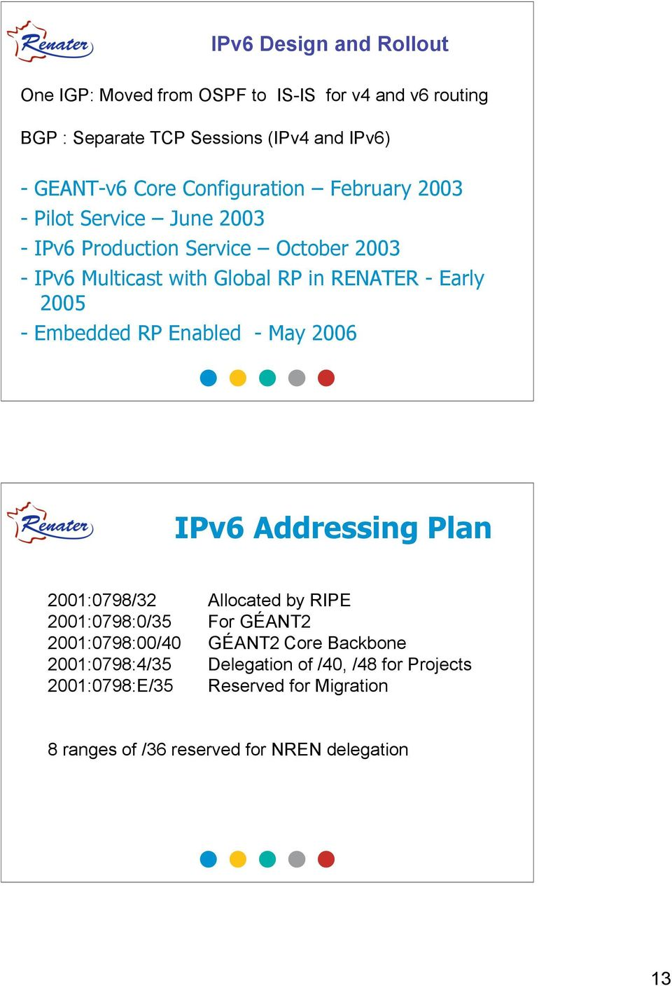 2005 - Embedded RP Enabled - May 2006 IPv6 Addressing Plan 2001:0798/32 Allocated by RIPE 2001:0798:0/35 For GÉANT2 2001:0798:00/40 GÉANT2 Core