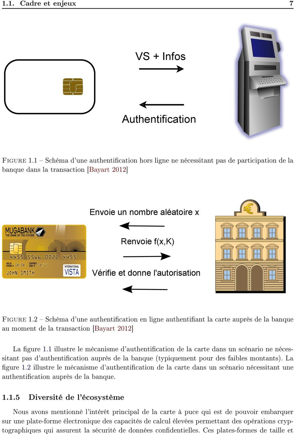 Figure 1.2 Schéma d'une authentication en ligne authentiant la carte auprès de la banque au moment de la transaction [Bayart 2012] La gure 1.
