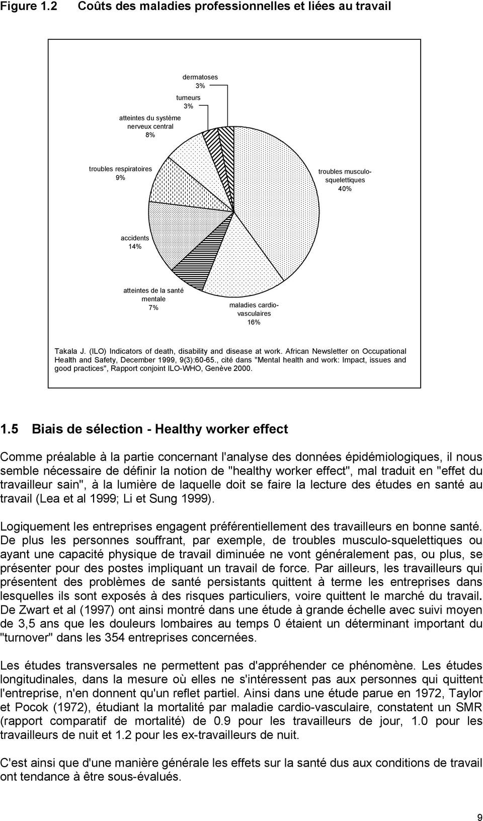 atteintes de la santé mentale 7% maladies cardiovasculaires 16% Takala J. (ILO) Indicators of death, disability and disease at work.