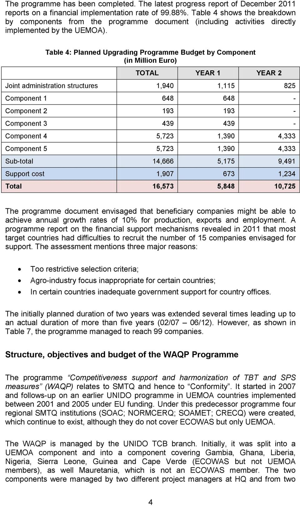 Table 4: Planned Upgrading Programme Budget by Component (in Million Euro) TOTAL YEAR 1 YEAR 2 Joint administration structures 1,940 1,115 825 Component 1 648 648 - Component 2 193 193 - Component 3