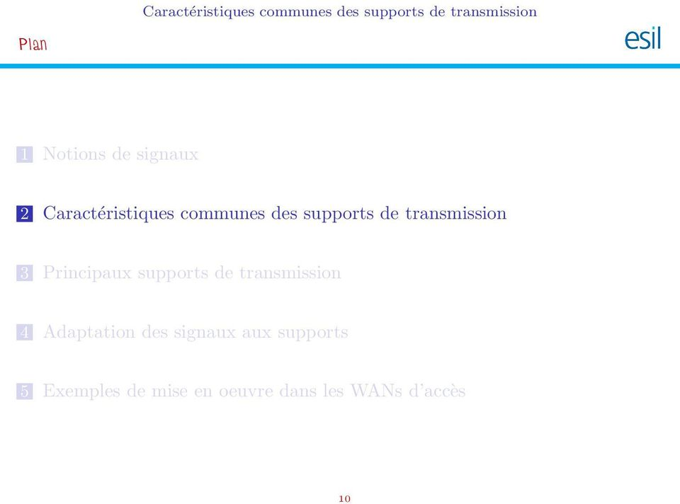 transmission 3 Principaux supports de transmission 4 Adaptation