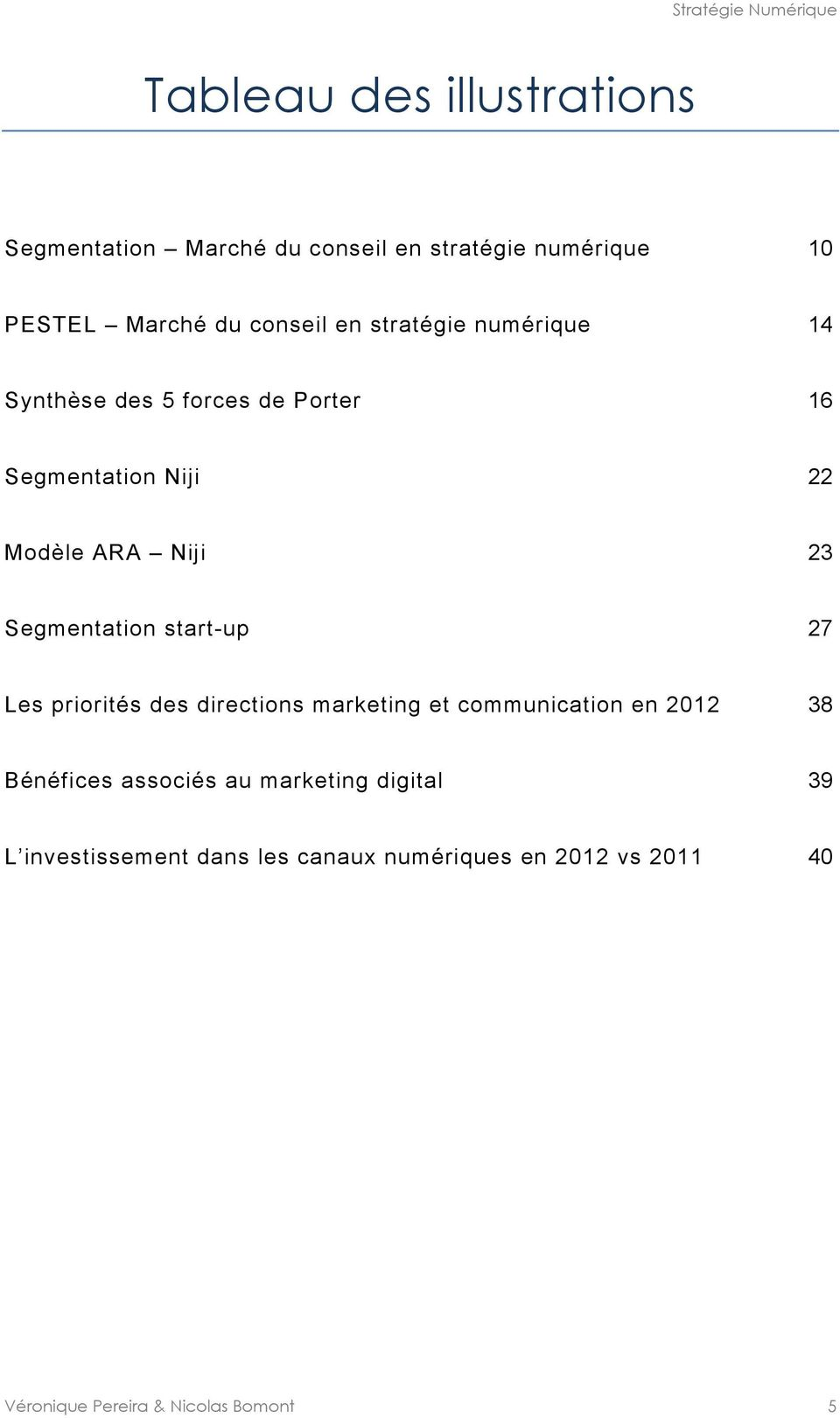start-up 27 Les priorités des directions marketing et communication en 2012 38 Bénéfices associés au marketing