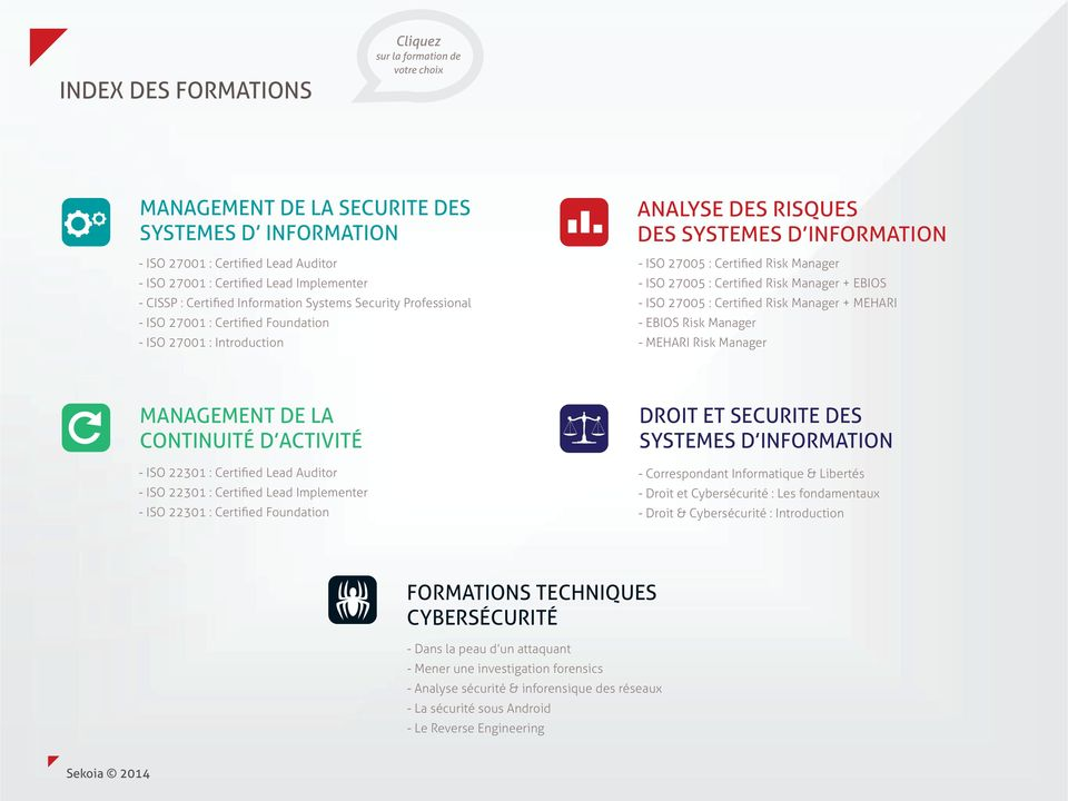 - ISO 27005 : Certified Risk Manager + EBIOS - ISO 27005 : Certified Risk Manager + MEHARI - EBIOS Risk Manager - MEHARI Risk Manager MANAGEMENT DE LA CONTINUITÉ D ACTIVITÉ - ISO 22301 : Certified