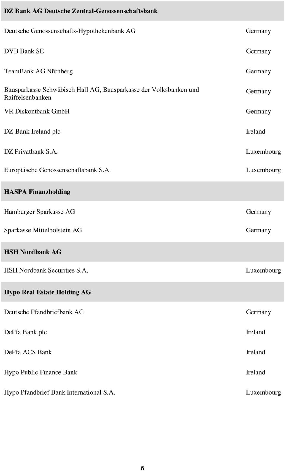 A. HASPA Finanzholding Hamburger Sparkasse AG Sparkasse Mittelholstein AG HSH Nordbank AG HSH Nordbank Securities S.A. Hypo Real Estate Holding AG