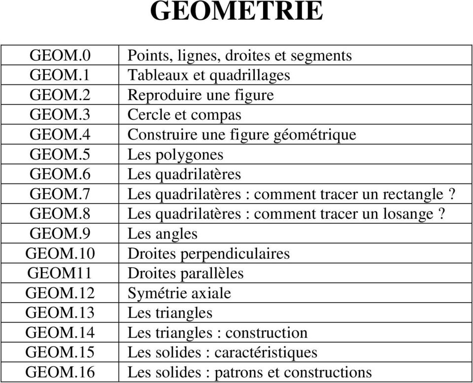 GEOM.9 Les angles GEOM.10 Droites perpendiculaires GEOM11 Droites parallèles GEOM.12 Symétrie axiale GEOM.13 Les triangles GEOM.