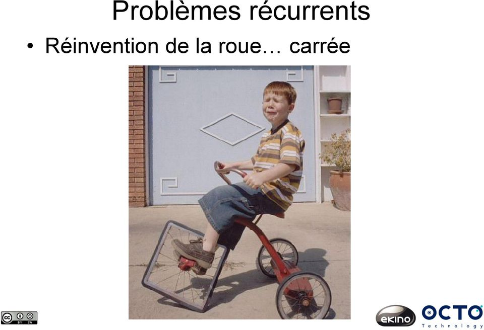 Réinvention