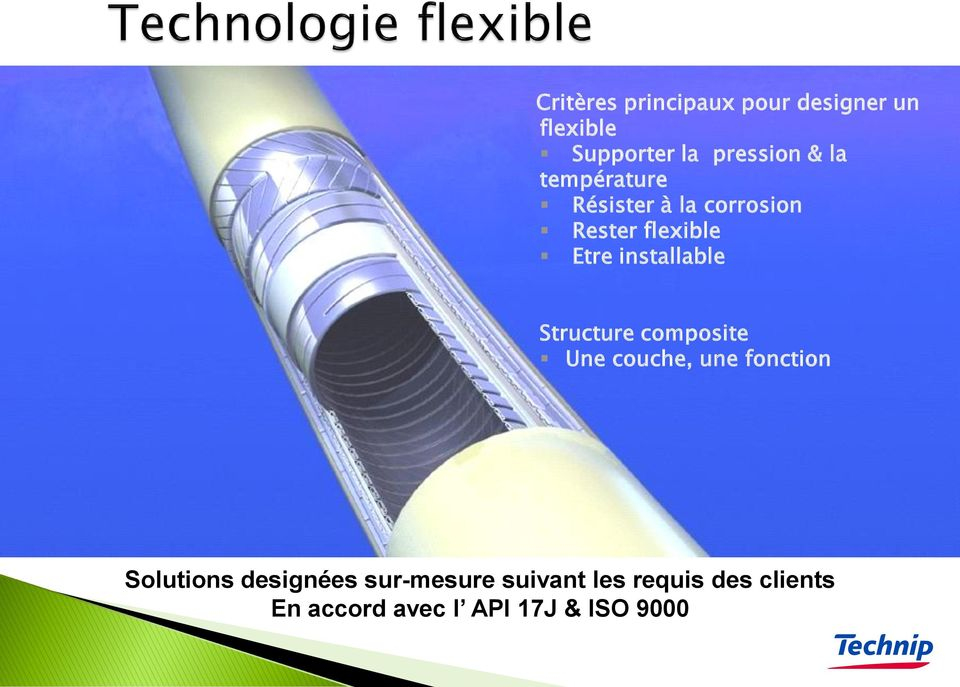 Remain installable flexible Be installable Composite structure Structure One composite layer one function Une
