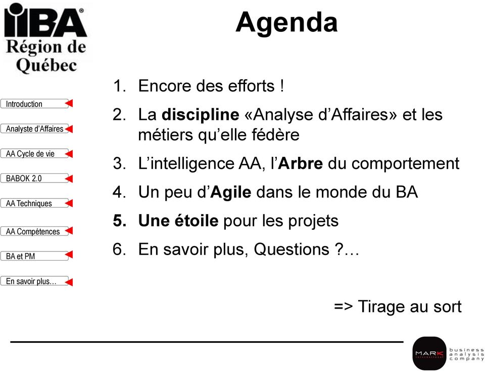 3. L intelligence AA, l Arbre du comportement 4.