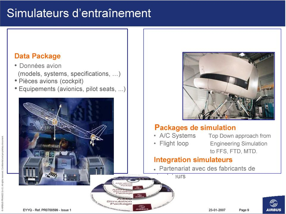 ..) Packages de simulation A/C Systems Flight loop Top Down approach from Engineering Simulation