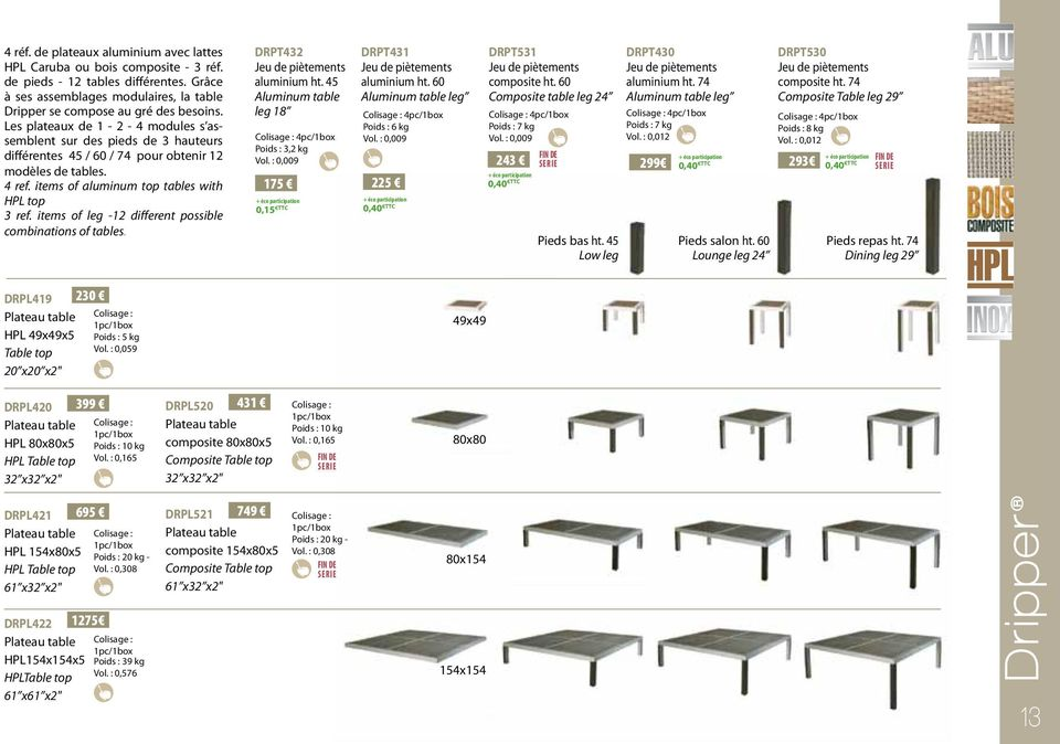 items of leg -12 different possible combinations of tables. DRPT432 Jeu de piètements aluminium ht. 45 Aluminum table leg 18 4pc/1box Poids : 3,2 kg Vol.
