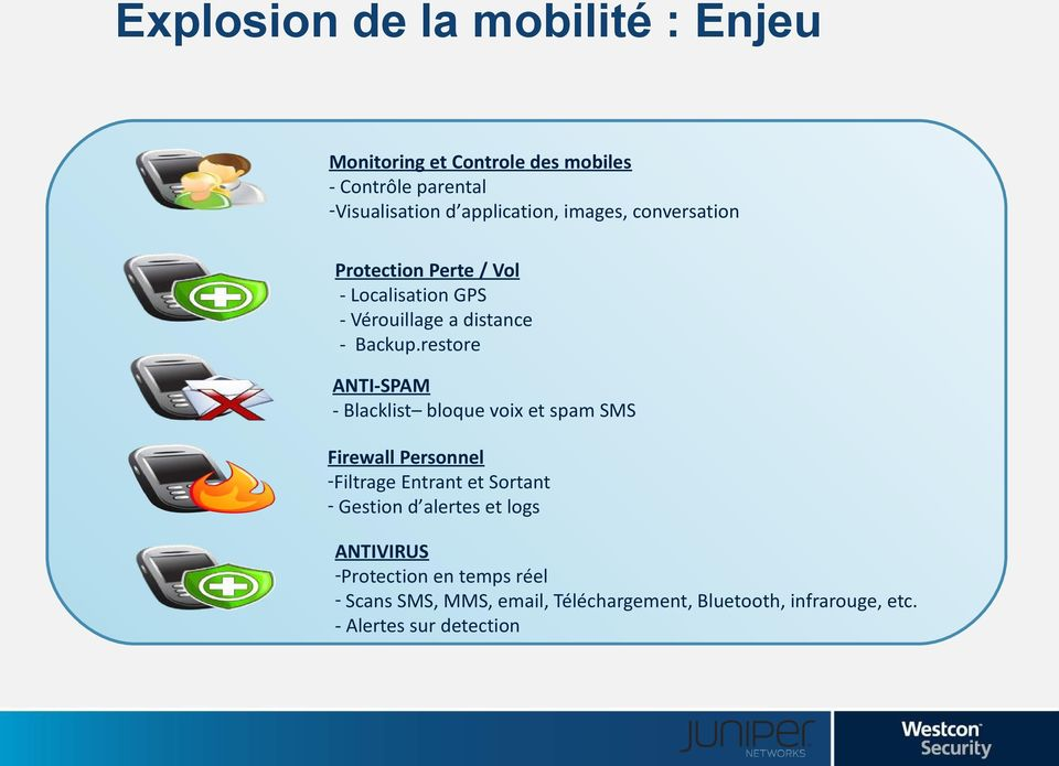 restore ANTI-SAM - Blacklist bloque voix et spam SMS Firewall ersonnel -Filtrage Entrant et Sortant - Gestion d