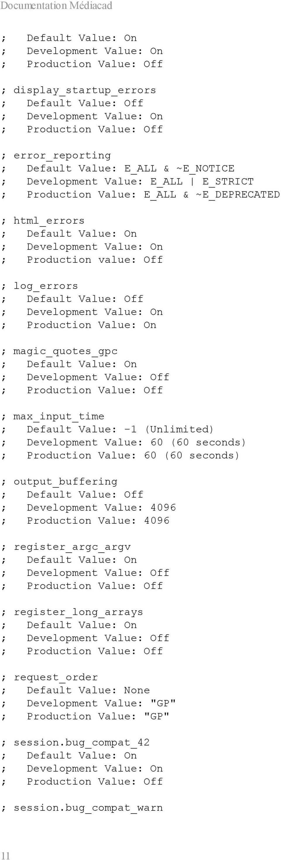 Default Value: Off ; Development Value: On ; Production Value: On ; magic_quotes_gpc ; Default Value: On ; Development Value: Off ; Production Value: Off ; max_input_time ; Default Value: -1