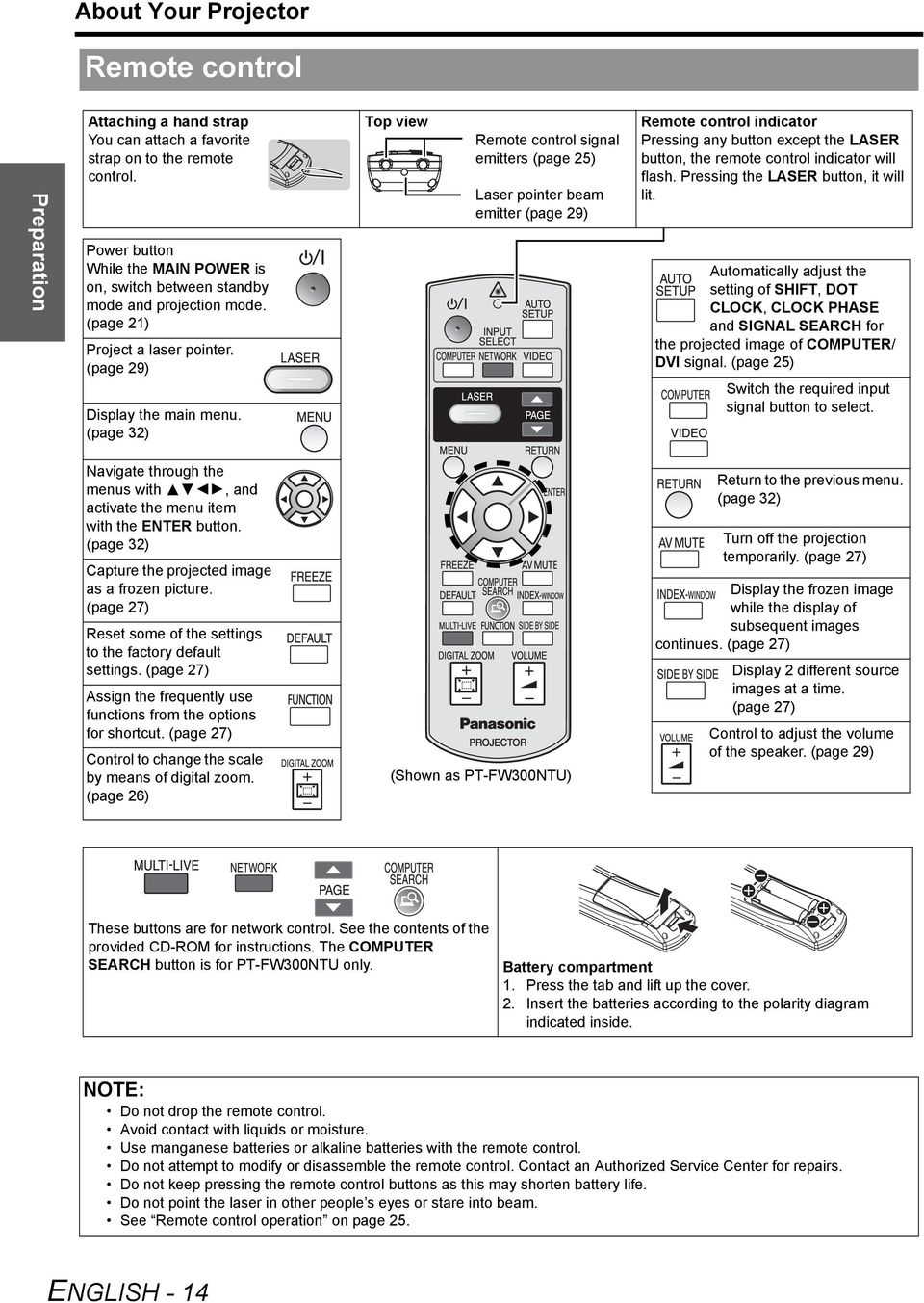 (page 32) Top view Remote control signal emitters (page 25) Laser pointer beam emitter (page 29) Remote control indicator Pressing any button except the LASER button, the remote control indicator