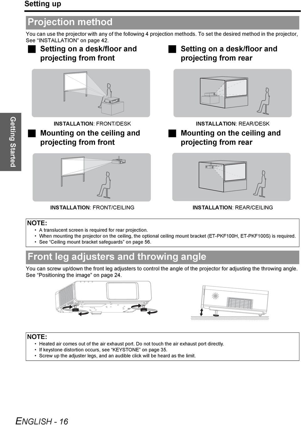 INSTALLATION: REAR/DESK Mounting on the ceiling and projecting from rear INSTALLATION: FRONT/CEILING INSTALLATION: REAR/CEILING A translucent screen is required for rear projection.