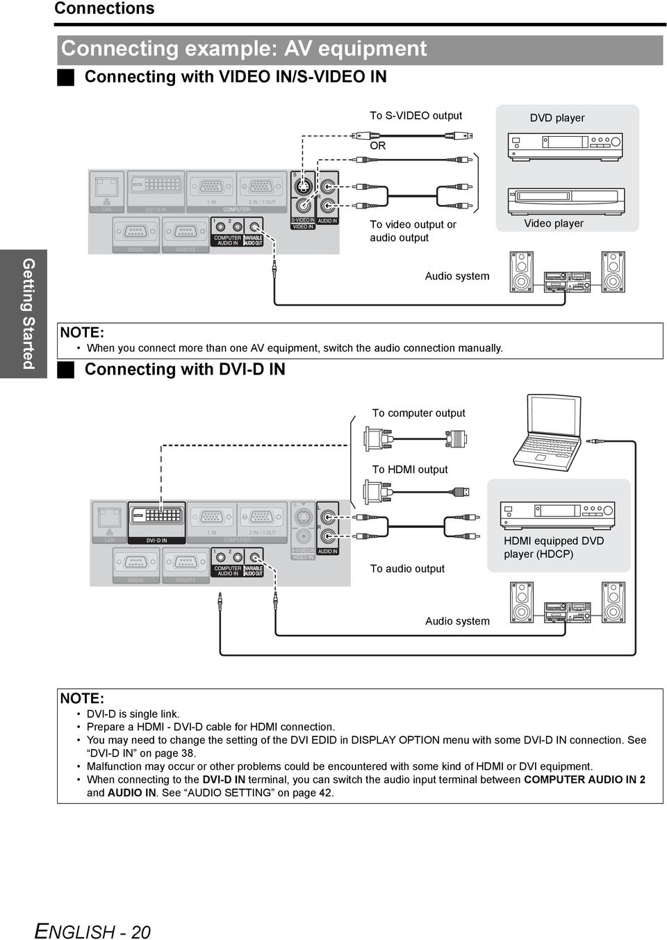 Connecting with DVI-D IN Audio system To computer output To HDMI output To audio output HDMI equipped DVD player (HDCP) Audio system DVI-D is single link.