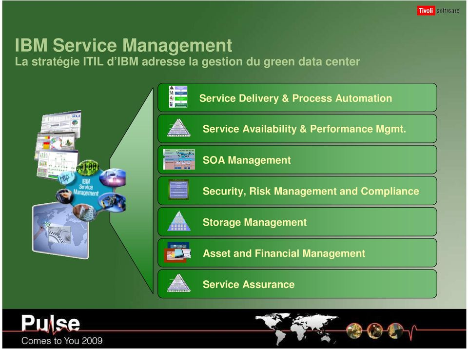 Manual Business Service Management Service-centric S e-centri c Modeling, impact & RCA Consolidated Operations Management Cross-domain C s-dom n Correlatio C n, Topolog y & Analytics Tivoli