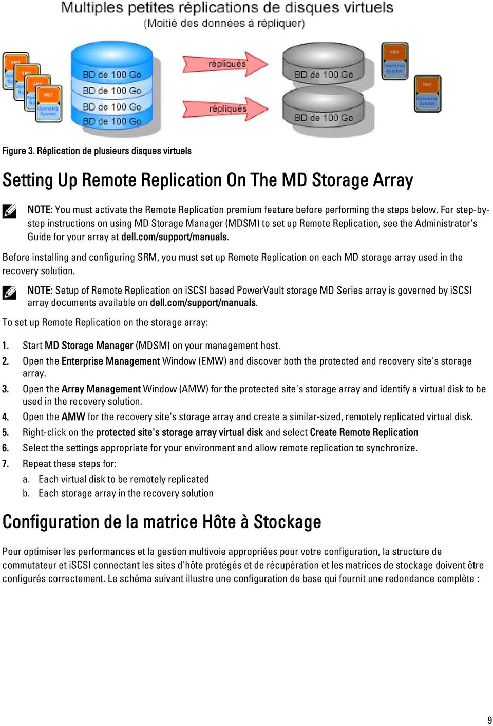 For step-bystep instructions on using MD Storage Manager (MDSM) to set up Remote Replication, see the Administrator's Guide for your array at dell.com/support/manuals.