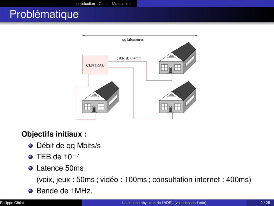 : 50ms ; vidéo : 100ms ; consultation internet : 400ms) Bande de
